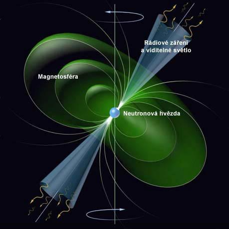 Obrázek znázorňující okolí neutronové hvězdy v srdci Krabí mlhoviny, vznikl společnými silami dvou velkých kosmických dalekohledů agentury NASA: Hubbleova kosmického teleskopu a rentgenové observatoře Chandra.