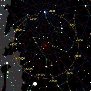 Precese: poloha severního nebeského pólu; zdroj: http://en.wikipedia.org