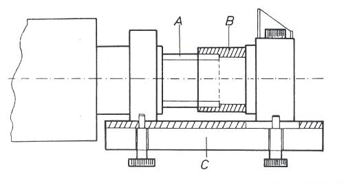 Obr. 15.6: Upevnění fotopřístroje na tubus pomocí nosníku: A - okulárový výtah; B - mezikroužek fotopřístroje; C - nosník.
