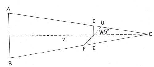 Obr. 16.3 Metoda zjišťování rozměru sekundárního zrcadélka pro helioskop. AB) průměr zrcadla, DE) délka malé poloosy elipsy zrcadla, FG) délka velké osy zrcadla, v) výška trojúhelníku ABC.