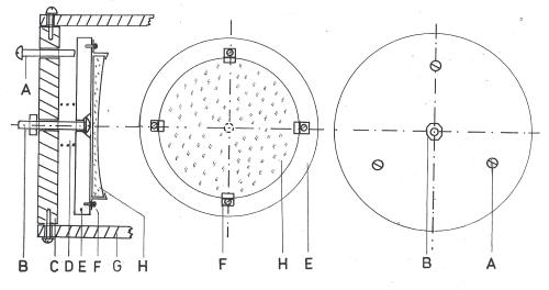 Obr. 16.4 Koncová část helioskopu se zrcadlem. A) šroub regulace polohy zrcadla, B) osový šroub upevňující destičku zrcadla, C) uzávěr tubusu, D) ocelová pružina, E) nosná destička zrcadla, F) plechová příchytka zrcadla se šroubem, G) tubus přístroje, H) zrcadlo.