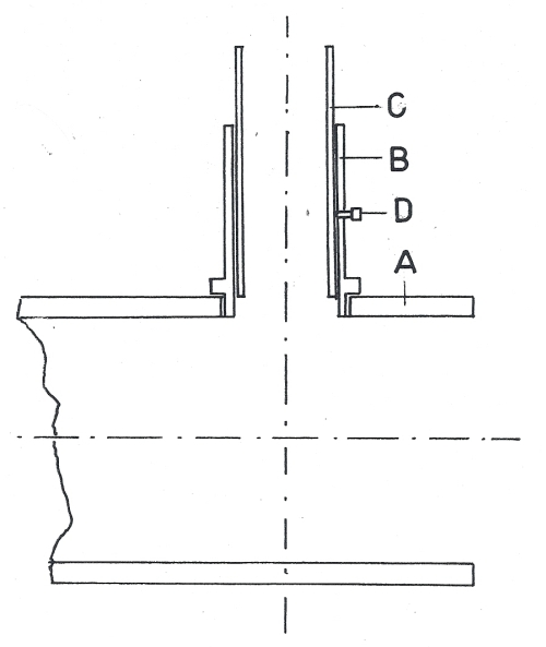 Obr. 16.6 Tubus okuláru a trubička jeho výtahu. A) tubus přístroje, B) objímka okulárového výtahu, C) trubička okulárového výtahu, D) šroub pro upevnění trubičky výtahu.