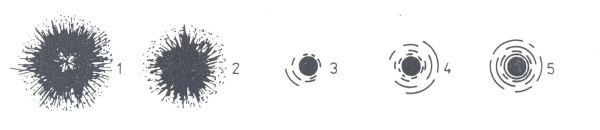 Obr. 1: Obraz hvězdy v zorném poli dalekohledu: 1 - velmi špatná kvalita atmosféry; 5 - velmi dobrá kvalita atmosféry.
