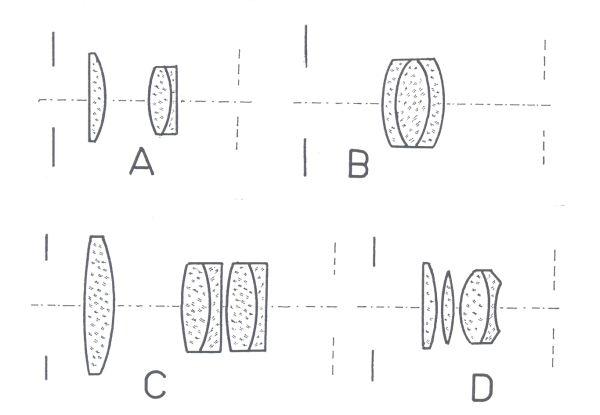 Obr. 6: Typy okulárů; A - Taylorův okulár; B - monocentrický okulár; C - širokoúhlý Erfleho okulár; D - širokoúhlý Bretheleho okulár.