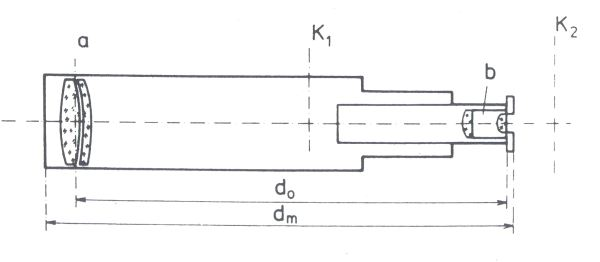 Obr. 6: mechanická délka (dm) a optická délka (do) dalekohledu Obr. 6: mechanická délka (dm) a optická délka (do) dalekohledu: a - objektiv; b - okulár; K1 - K2 - polohy okulárového výtahu při maximálním a minimálním vysunutí