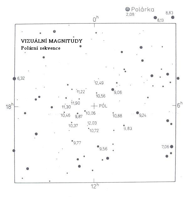 Obr. 8: Mapka okolí Polárky (severní polární sekvence); čísla uvádí hvězdné velikosti (magnitudy) jednotlivých hvězd.