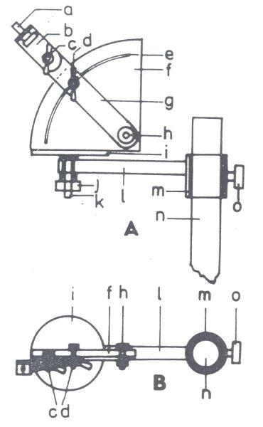 Obr. 5.2: Pohybové zařízení pro upevnění triedru na stojan. A. boční pohled; a - šroub pro upevnění třmene triedru; b - nastavitelná část pohyblivého třmenu; c - šroub pro upevnění nastavitelné části; d - šroub pro upevnění nastavitelného ramene; e - vodící štěrbina pohyblivého ramene; f - nosná destička výškového pohybu; g - rameno výškového pohybu; h - osa výškového pohybu; i - kruhová destička; j - šroub upevňující destičku vodorovného pohledu; k - osa pohybu ve vodorovné rovině; l - rameno pohyblivého zařízení; m - objímka pro upevnění na stojanu; n - sloupek stojanu; o - upevňovací šroub; B. horní pohled.