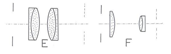 Obr. 5d: hlavní typy okulárů používaných v astronomických dalekohledech: G - ortoskopický okulár (podle Abbeho); H - ortoskopický okulár (podle Plössla)