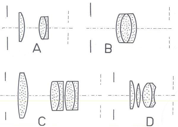 Obr. 6: některé další typy astronomických okulárů: A - Kellnerův okulár; B - monocentrický okulár; C - širokoúhlý Erfleho okulár; D - širokoúhlý Berteleho okulár