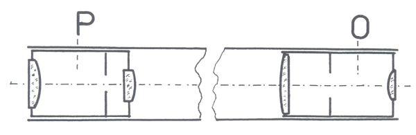 Obr. 7: schéma terestrického okuláru pro převracející systém: O - Huygensův okulár