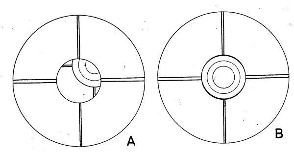 Obr. 2: pohled do okulárového tupusu: nevycentrované sekundární zrcátko (A), vycentrované sekundární zrcátko (B)
