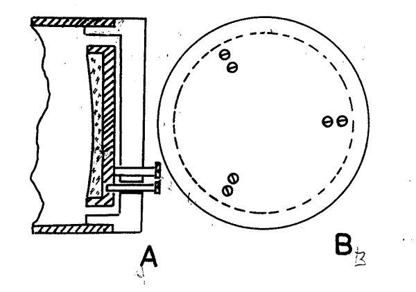 Obr. 4: šroubek pro nastavení hlavního zrcadla - podélná řez (A); pouzdro zrcadla a jeho miska s regulačními šrouby (B)