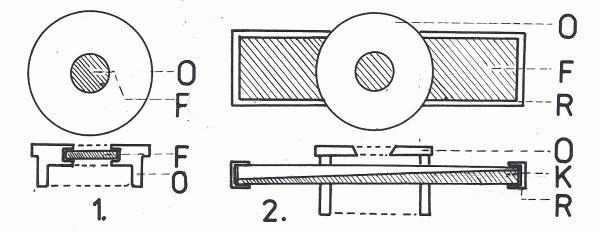 Obr. 3: Objímka pro nasazení kruhového filtru na okulár (1) a pro upevnění klínového filtru (2): O - objímka; F - filtr; R - rámeček; K - klín tmavého skla.