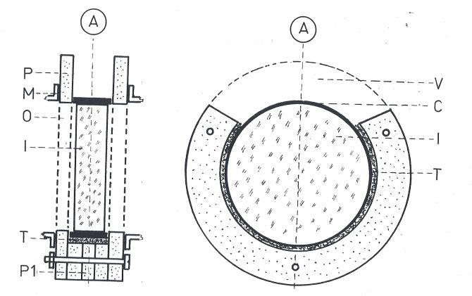 Obr. 5: Schéma interferenčního filtru a jeho pouzdra: P: vnější prstenec objímky, M: kroužky pro spojení s tubusem nástavce, O: otvor vnějšího prstence, I: interferenční filtr, T: plsťová vložka, P1: vnitřní prstenec objímky, C: kovová objímka filtru, V: vyřezaná výseč dřevěné objímky (aby bylo možné otáčet filtrem), A: rovina řezu vyobrazení.