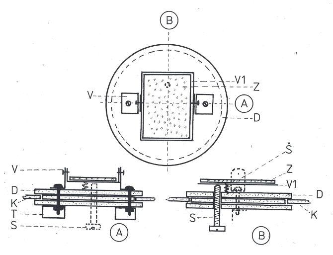 Obr. 6: Schéma montáže pro pohyb zrcadla: V: vidlicová montáž pro naklánění zrcadla, D: kruhové destičky pohyblivé části pouzdra zrcadla, K: pevná stěna pouzdra, T: hmatníky pro ovládání otáčivé části, S: šroub pro naklánění zrcadla, Š: spirála přitahující zrcadlo, V1: destička vnitřní vidlice montáže, Z: zrcadlo, A až B: roviny řezu vyobrazení.