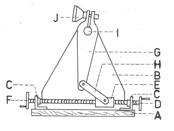 Obr. 4: Pohon hodinové osy: A) základní deska, B) opěrná deska, C) konzoly, D) šroub pohybu, E) matice, F) hmatník pohonu, G) páka pro přenos pohybu, H) pomocné rameno, I) hodinová osa, J) šroub pro upevnění ramena pohybu na hodinovou osu.