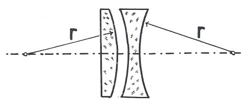 Obr. 5: Forma čoček pro achromatickou Barlowovu čočku vhodnou pro amatérskou výrobu. Všechny plochy mají stejný poloměr r .